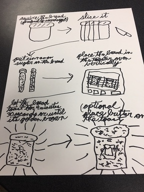 Toast Process copy.jpg